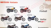 Royal Enfield Meteor 350 All Variants