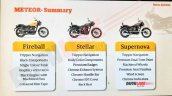 Royal Enfield Meteor 350 Variants Leaked