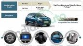 Hyundai Grand I10 Nios Corporate Edition Features