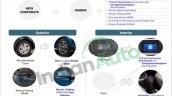 Hyundai Grand I10 Nios Corporate Edition New Eleme