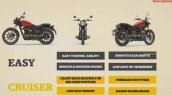 Royal Enfield Meteor 350 Features