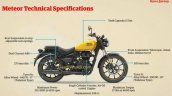 Royal Enfield Meteor 350 Tech Specs