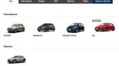 2020 Hyundai I20 Listed On Website