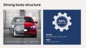 All New Hyundai I20 Body