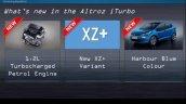 Tata Altroz Turbo Brochure Leaked 4