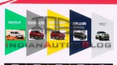 Mahindra Xuv400 Launch Timeline