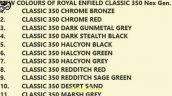 New Royal Enfield Classic 350 Colours Name