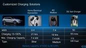 Mercedes Benz Eqc Charging Solutions