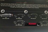 Genesis future product portfolio leaked, includes 2 SUVs - Report
