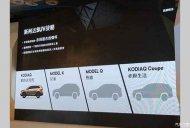Skoda 'Model K' & Skoda 'Model Q' plans leaked