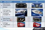India-made 2017 Suzuki SX4 S-Cross 1.5 petrol for Indonesia leaked
