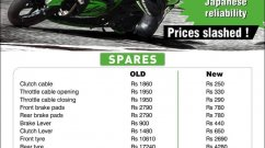 Kawasaki Ninja 300's spares receive massive price cut