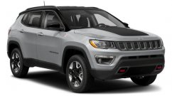 Jeep Compass Trailhawk to launch in India by July - Report