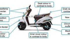 Limited Edition Honda Activa, CB Shine 125 to be launched soon – Report