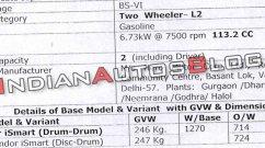 Exclusive: BS-VI Hero Splendor iSmart specifications leaked ahead of launch