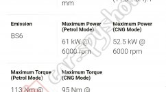 Upcoming Maruti Swift CNG & Dzire CNG Specs Leaked
