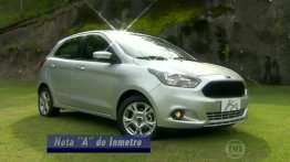 Videos - India-bound Ford Ka hatchback and sedan