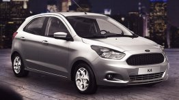 Report - Ford Figo and Classic successors to have 'Figo' in their names