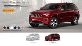 India-spec Jeep Grand Cherokee's variants, features revealed