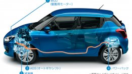 Maruti hybrid cars to cost INR 2.5 lakh more than petrol versions - Report