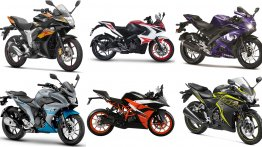 Top 6 faired bikes in India under INR 2 lakh - Yamaha R15 to KTM RC 200