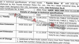 Base Toyota Etios to get a refreshed interior soon