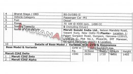 Maruti Ciaz 1.5L diesel specs leaked, to be launched this month