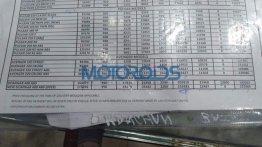 2019 Bajaj Dominar 400 priced at INR 1,73,870 [Update]