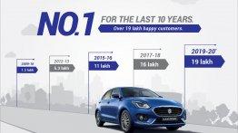 Maruti Suzuki DZire बनी देश की सबसे ज्यादा बिकने वाली सेडान
