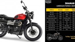 Triumph Motorcycles Mumbai announces heavy discounts