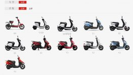 Honda to import electric scooters to India next fiscal for feasibility study - Report