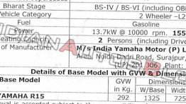 BS-VI Yamaha YZF-R15 tech specs leaked