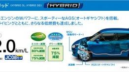 Maruti Suzuki लाएगी पहली फुल-हाइब्रिड इलेक्ट्रिक कार, हुई पूष्टि