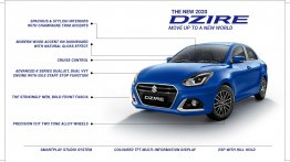 2020 Maruti DZire (facelift) launched, priced from INR 5.89 lakh