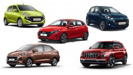Top 5 Hyundai Cars Under INR 8 Lakh in India - New i20, Venue and More