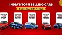 These 5 Maruti Models Made Up One-Third of PV Sales in FY2021