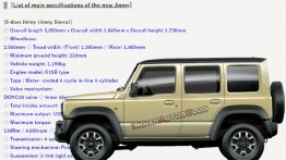 Maruti Jimny Will Have Longer Wheelbase than Mahindra Thar – Specs Leaked