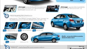 Mitsubishi Attrage's exterior and interior revealed completely through new brochure scans