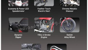 Facelifted LML Freedom 110cc commuter begins its second innings in India