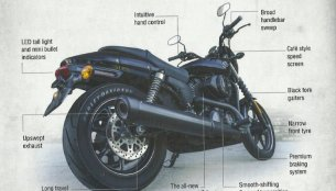 IAB Report - Accessories for Harley Davidson Street 750 announced