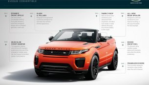 Range Rover Evoque Convertible gets 500 pre-orders, many from women - UK