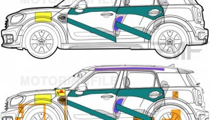 Structural look of the 2017 Mini Countryman