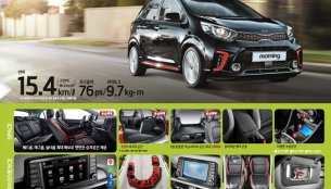 Features & variants of the 2017 Kia Picanto for Korea revealed