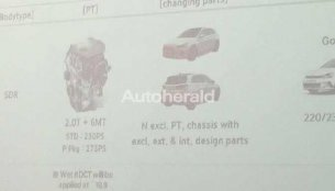 Hyundai i30N specifications leaked