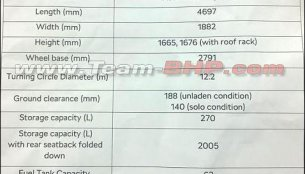 Skoda Kodiaq's specifications leaked ahead of October launch