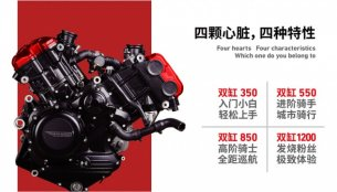 SWM working on four new V-twin engines - Report