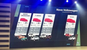 Volkswagen confirms Honda WR-V-rivaling MQB A0-based VW Cross Polo