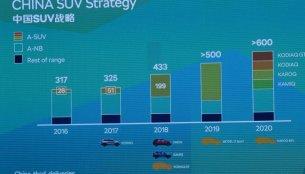 Skoda Karoq EV announced, to arrive in China in 2020