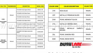 2018 Maruti Ciaz to be sold in 11 configurations & 7 metallic colours