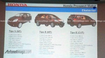 First visuals and variant-wise equipment list of the Honda Brio MPV leak